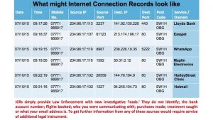 what-internet-connection-records-might-look-like-nca