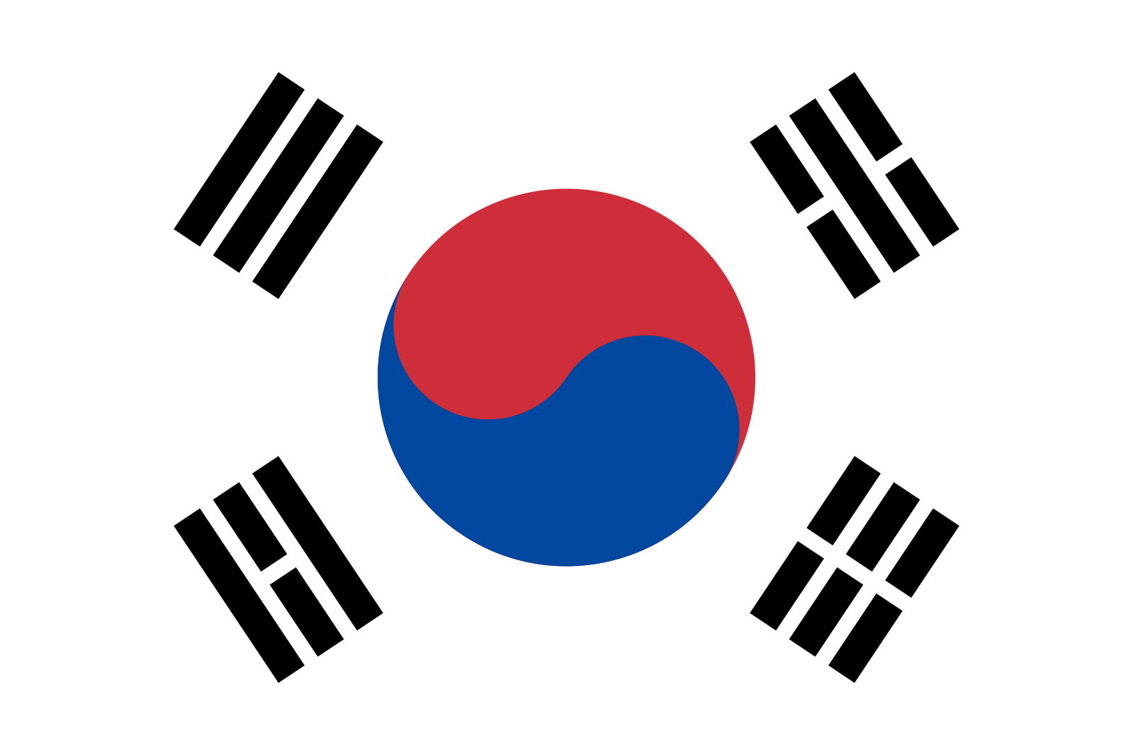 South Korea expands internet censorship to HTTPS with first countrywide use of SNI filtering