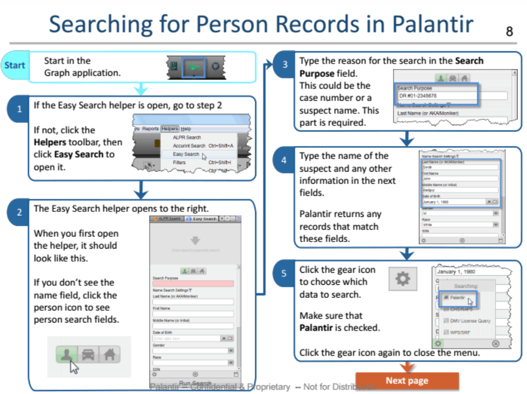 What can we learn from Palantir's secret user manual for police users of its big data software?